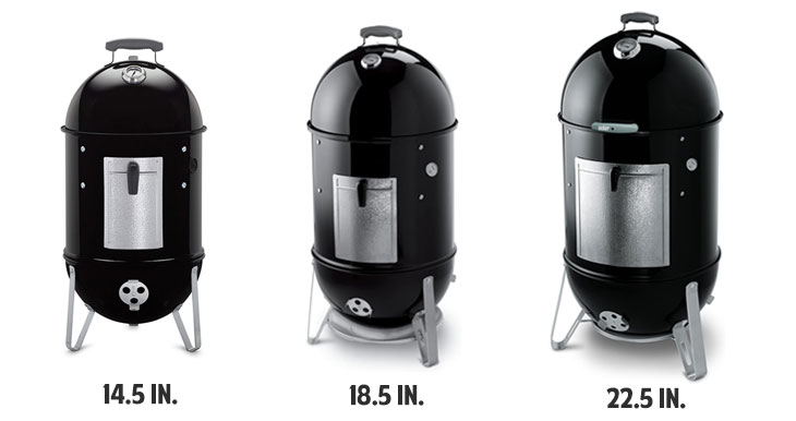 Weber-Smokey-Mountain-sizes
